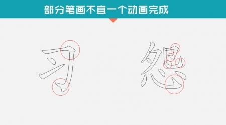 【胡言胡语】ppt演示汉字书写动画续篇:使用