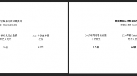 【PPT实战02】数据图表美化实战