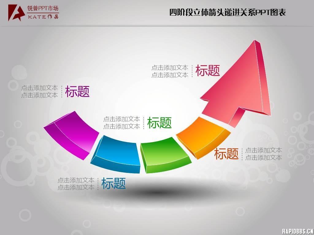 阶段立体箭头递进关系ppt图表  ppt图表 兼容版本: ppt 2007 模板大小