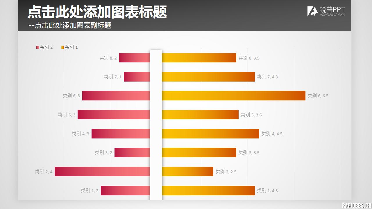 [璞石]excel数据分析图表1