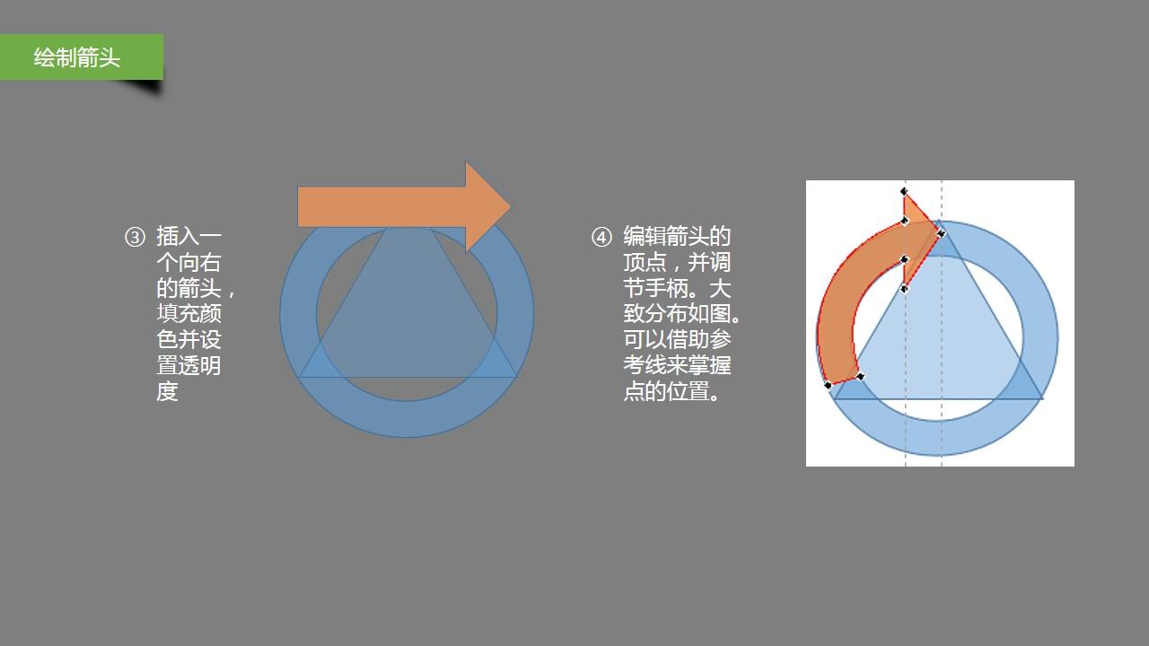 3d环形箭头绘制 - 教程分享 - 锐普ppt论坛 - powered