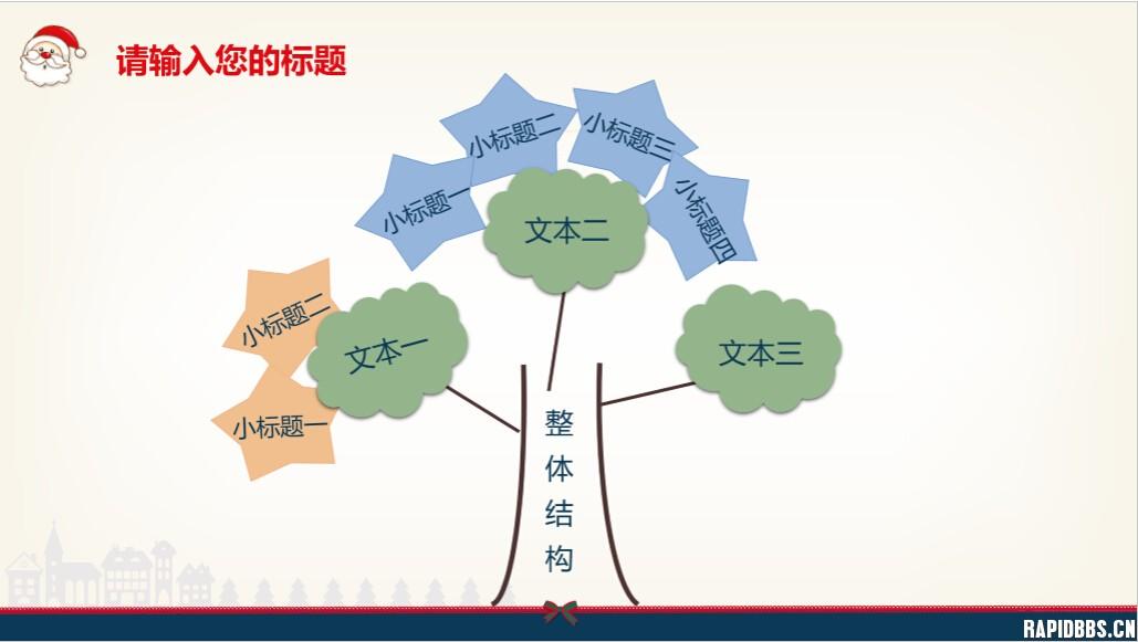 树形结构图的模板