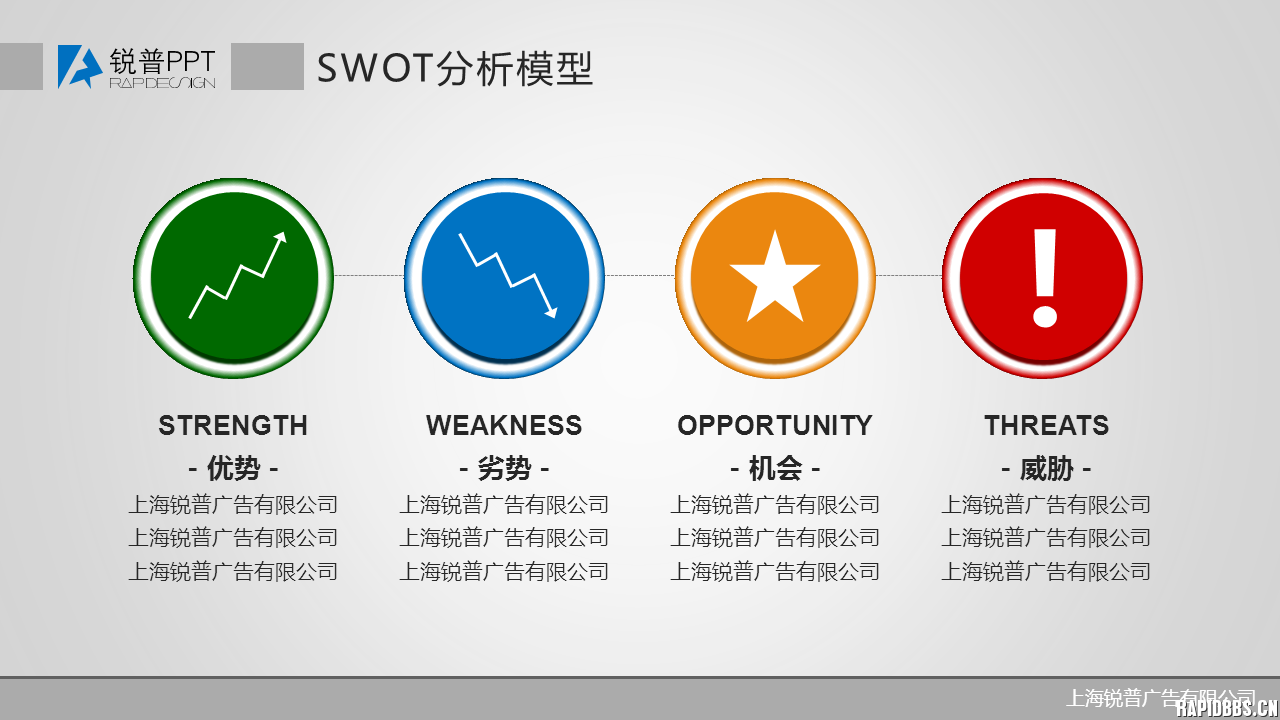 swot分析法 ppt研究院 powered by discuz