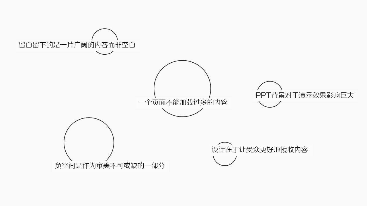 【不二素鱼汤】ppt版式设计 · 留白篇