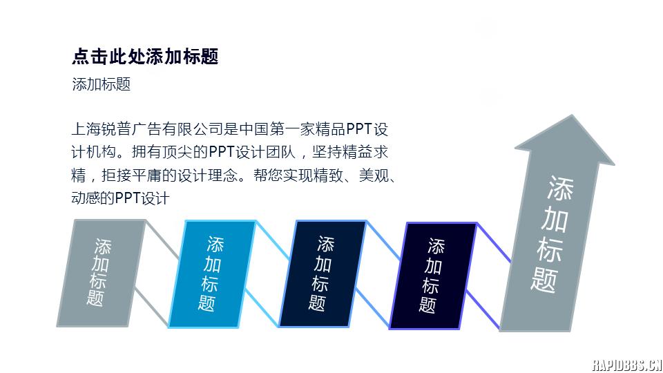 第一次的作业,制造业工作汇报 PPT模板 Powered by Discuz