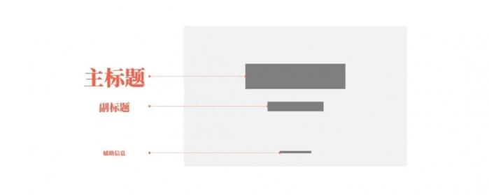 案例讲解:如何设计一页漂亮的PPT封面